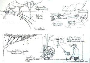การวาด ต้นไม้